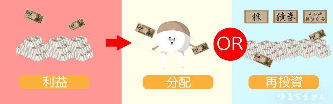 投信お金の流れ