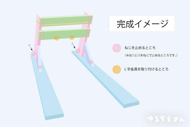DIY-ステップ4 完成イメージ