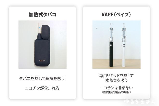 加熱式タバコとVAPE